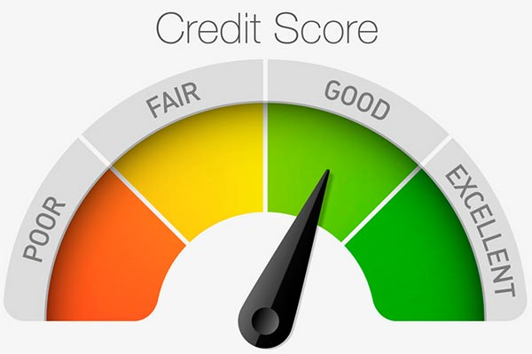 Check CIBIL Score In India